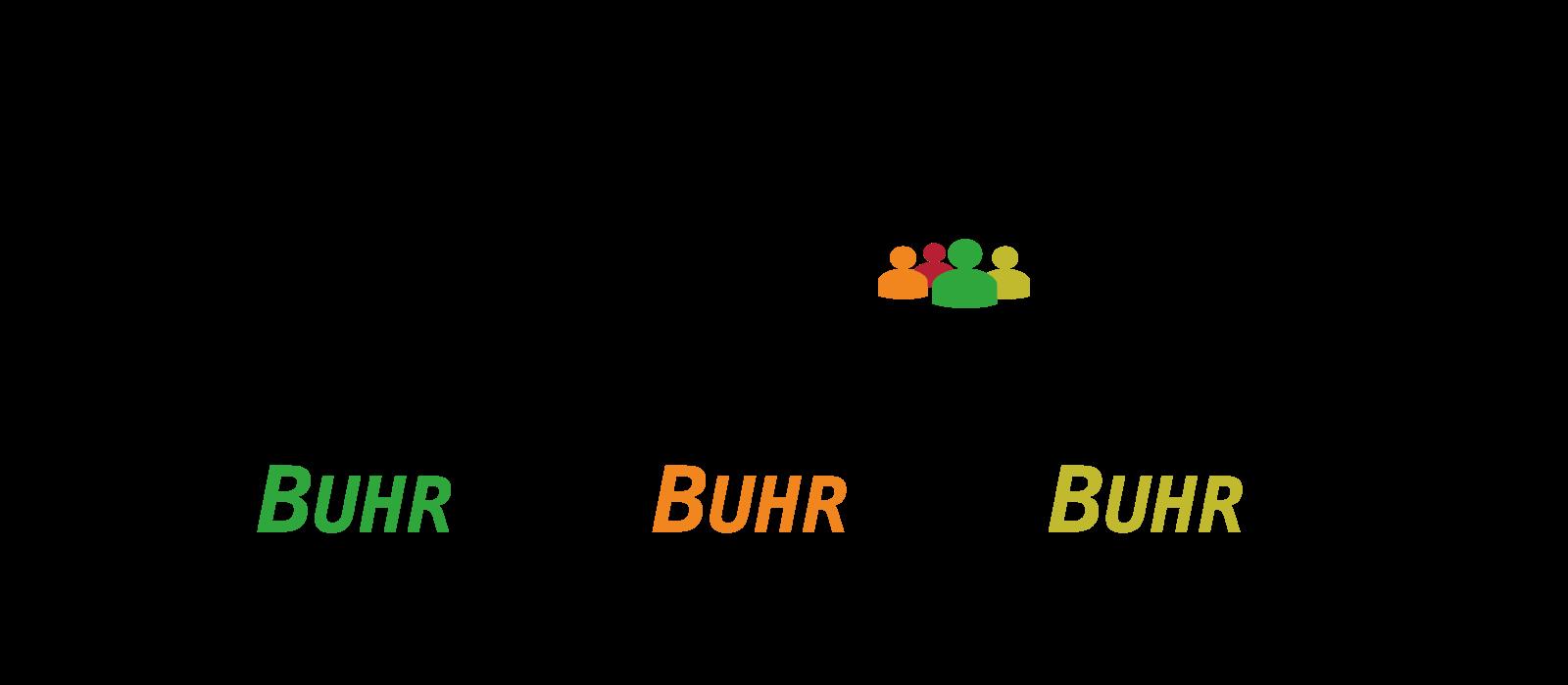 Agentur Goldkind Buhr Gruppe